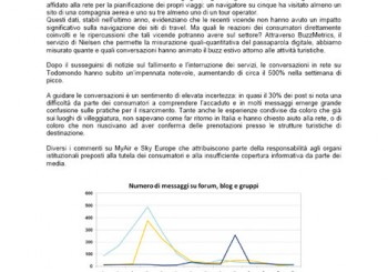 Nielsen Online: analisi sul turismo online